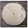 Dickson Probe Replc TYPE-K Bead +500 F R013